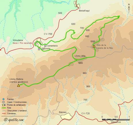 Mapa - Recorrido por la sierra desde el pueblo de Almudaina