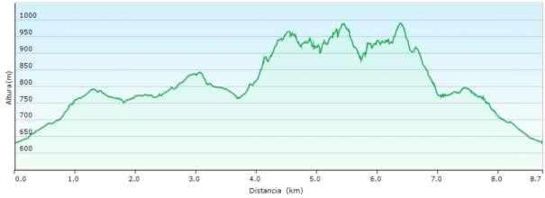 Perfil - Recorrido por el tramo de la cresta de Bernia que precisa material de escalada