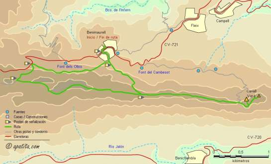 Mapa - Recorrido por el Cavall Vert desde Benimaurell siguiendo parte del PR-CV 181