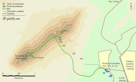 Mapa - Subida a la sierra de Fontcalent