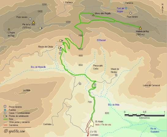 Mapa - Subida a la Mallada del Llop desde el Abdet