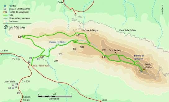 Mapa - Subida al Montgó desde Jesús Pobre