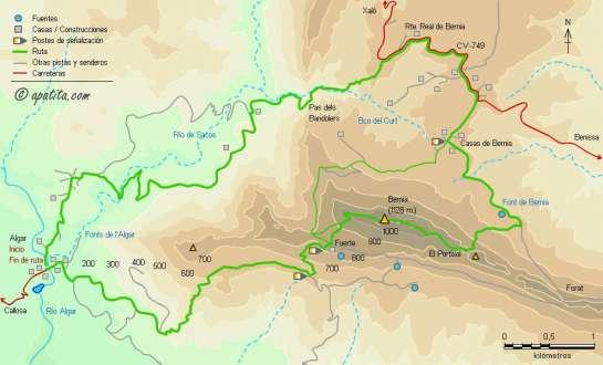 Mapa - Ruta circular por Bernia y el Pas dels Bandolers desde el Algar