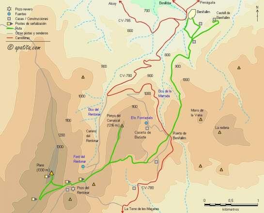 Mapa - Subida a Plans y Penya del Carrascal desde Benifallim
