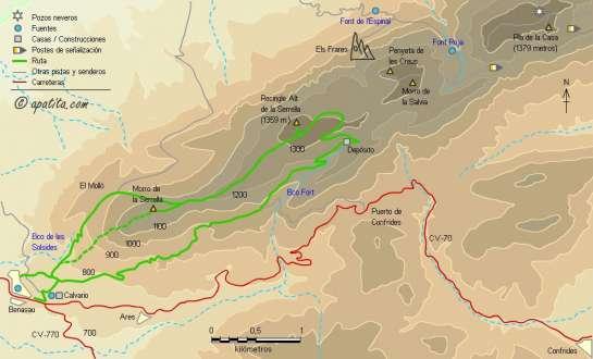 Mapa - Subida al Recingle Alt de la Serrella desde Benasau