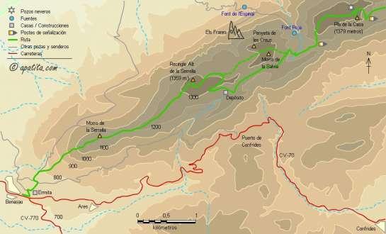 Mapa - Travesía integral de la Serrella y la Xortà de Callosa a Benasau