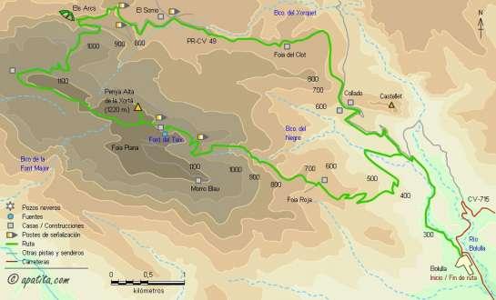 Mapa - Subida a la Xortà desde Bolulla