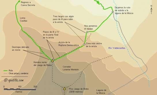 Mapa - Ascensión de la arista de la Ruptura Democrática en la cara este del Juego de Bolos